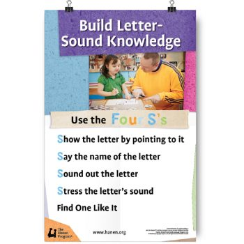 abc_sound-letter_poster_mockup